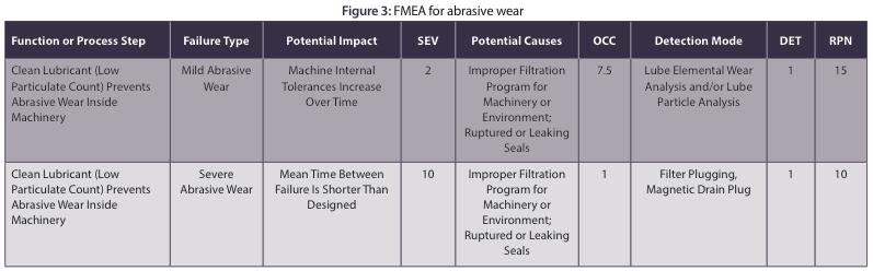 abrasive_wear_figure_3